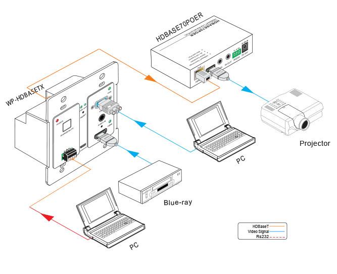4k hdmi  u0026 vga wall plate transmitter over hdbaset u2122